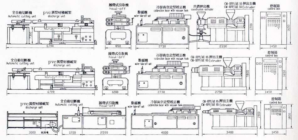 Whole Plant Equipment And Planning Index For PVC Folding
